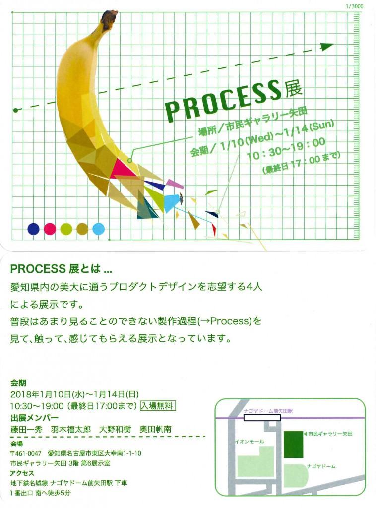 process展